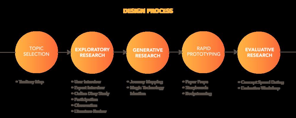 designprocess-16.png