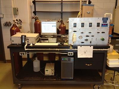 Multifunctional reactor system, range of temperatures: 200 ~ 1200 degree C, range of pressures 0 ~ 200 psig