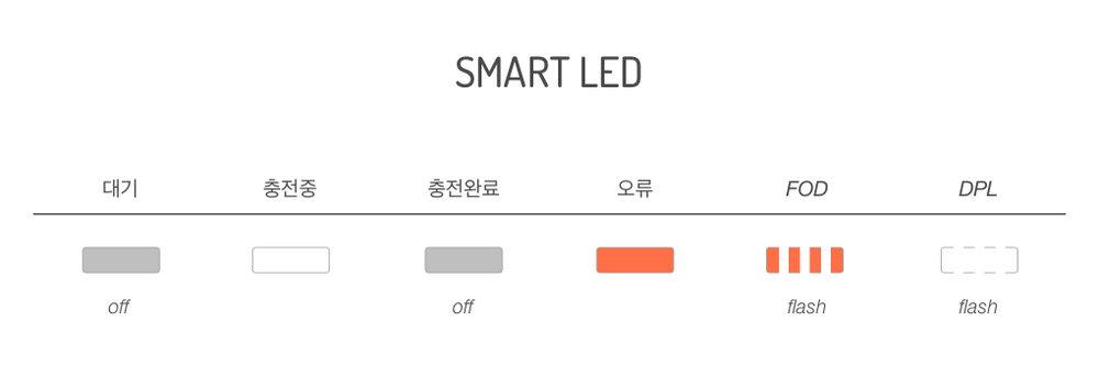 LED RULE-KOR.jpg