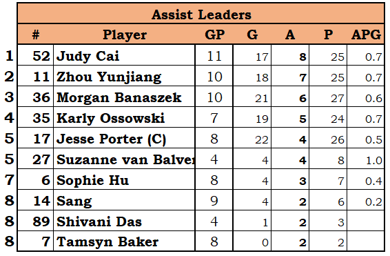 Assists_W.PNG