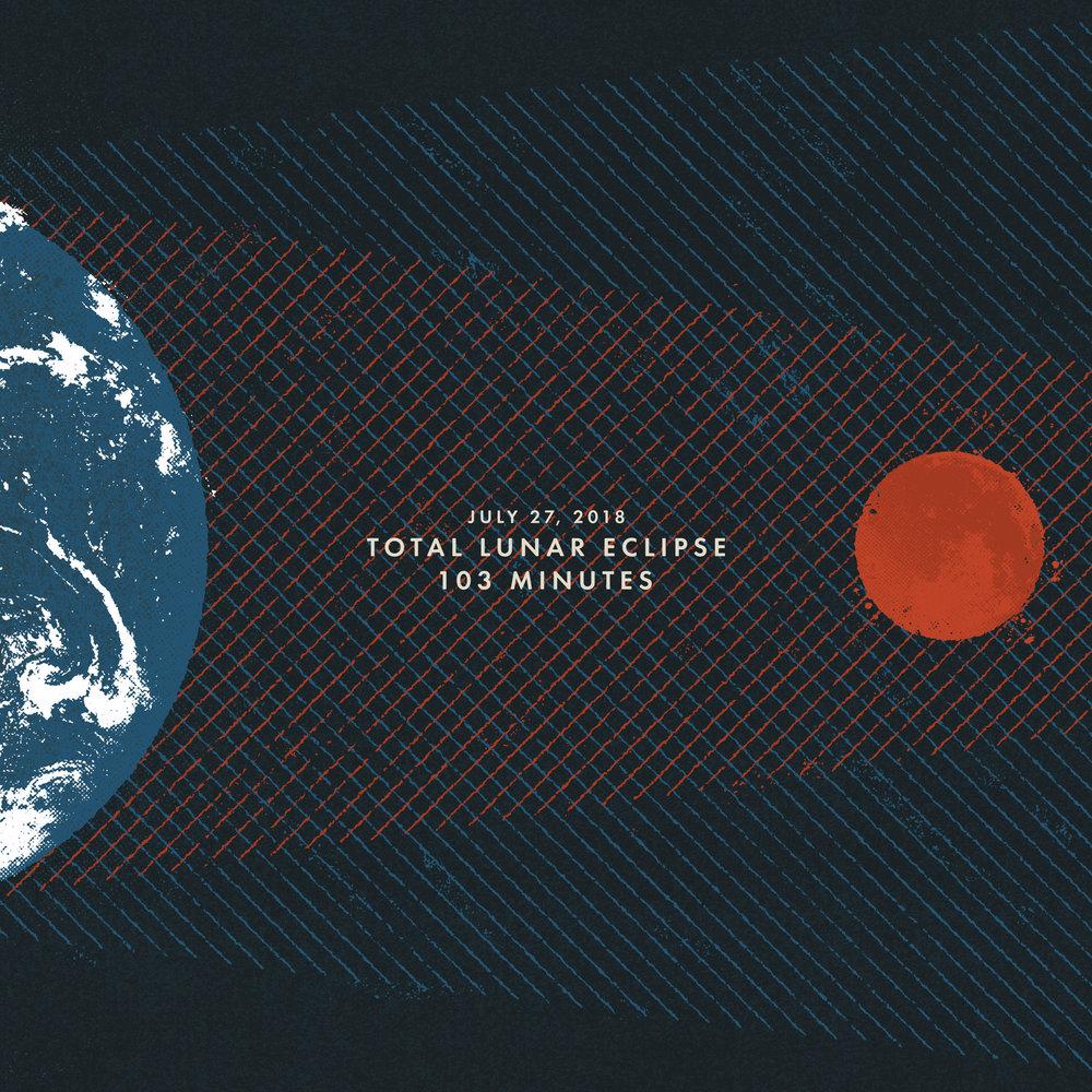Astronomy-TotalLunarEclipse_A3.jpeg