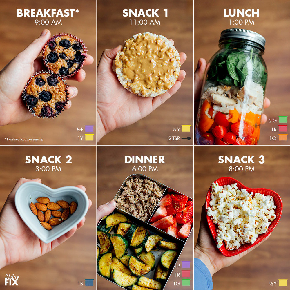 T  hese are the daily meals for this meal prep menu:    Breakfast:  Baked Oatmeal Cups with Blueberries with 2 hard-boiled eggs or  ¾ cup plain low-fat Greek yogurt (Not shown)  (½ purple, 1 red, 1 yellow)   Snack 1:  Whole grain rice cake with 2 tsp. peanut butter (½ yellow, 2 tsp.)   Lunch:  Mason jar salad with 2 Tbsp. vinegar-based dressing, 1 cup cherry tomatoes, ½ cup bell peppers, ¼ cup onion, ¾ cup cooked chicken breast (about 4 oz.), ¾ cup baby spinach (2 green, 1 red, 1 orange)   Snack 2:  12 almonds and Shakeology blended with ½ cup blueberries, water, and ice (not shown) (½ purple, 1 red, 1 blue)   Dinner:  ¾ cup seasoned ground turkey with 1 cup sautéed zucchini, and 1 cup strawberries (1 purple, 1 green, 1 red)   Snack 3:  1½ cups air-popped popcorn (½ yellow)