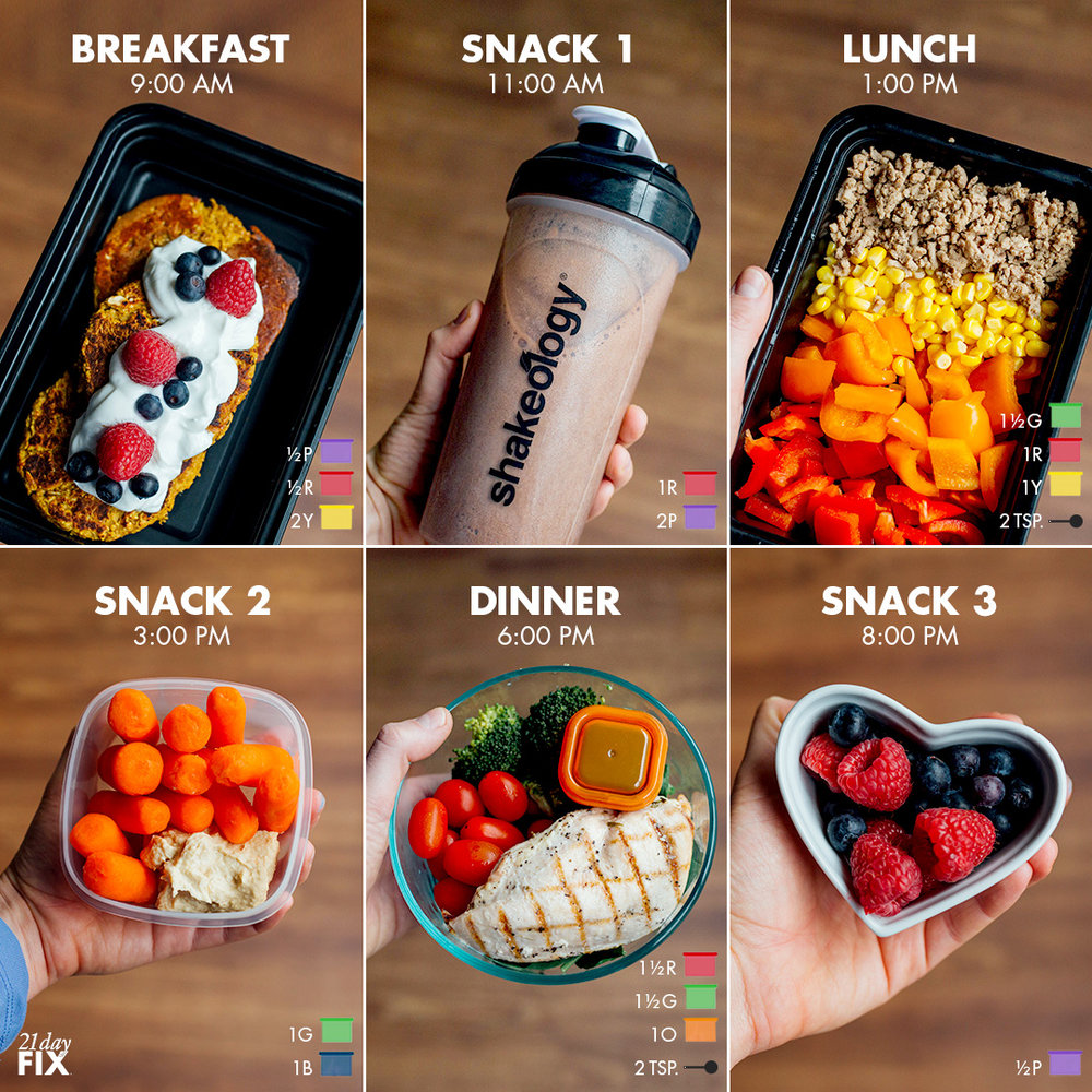 These are the daily meals for this meal prep menu:    Breakfast:  Pumpkin Protein Pancakes topped with 3 oz. low-fat Greek yogurt and ½ cup fresh betties(½ purple, ½ red, 2 yellows)   Snack 1:  Shakeology blended with water, ice, and 1 large banana (2 purple, 1 red)   Lunch:  ¾ cup seasoned ground turkey with ¾ cup red bell peppers, ¾ cup orange bell peppers, and ½ cup corn (1 red, 1½ green, 1 yellow, 2 tsp )   Snack 2:  ¼ cup hummus with 1 cup baby carrots (1 green, 1 blue)   Dinner:  6 oz. grilled chicken breast served with ½ cup spinach, ½ cup cherry tomatoes, ½ cup broccoli, and 2 Tbsp. vinaigrette dressing (1½ green, 1½ red, 1 orange, 2 tsp.)   Snack 3:  ½ cup mixed berries (½ purple)