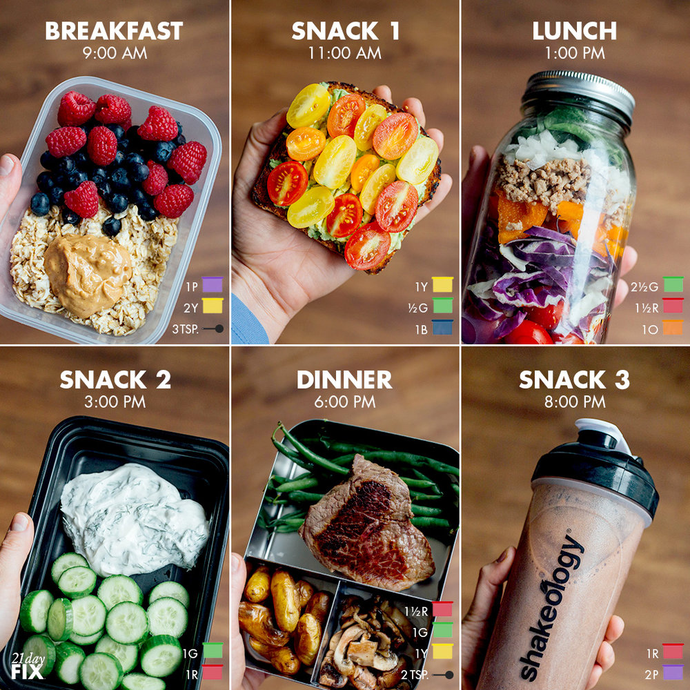 These are the daily meals for this meal prep menu:    Breakfast:  1 cup oatmeal (made from ½ cup rolled oats) with 3 tsp. peanut butter and 1 cup fresh berries (1 purple, 2 yellow, 3 tsp.)   Snack 1:  Avocado Toast with Tomatoes made with 1 slice whole grain toast, with ¼ avocado, ½ cup cherry tomatoes (½ green, 1 yellow, 1 blue)   Lunch:  Mason jar salad with 2 Tbsp. vinaigrette dressing, ½ cup cherry tomatoes, ½ cup purple cabbage, ½ cup bell peppers, 6 oz. seasoned ground turkey, ¼ cup white onions, ¾ cup spinach (2½ green, 1½ red, 1 orange)   Snack 2:  1 cup cucumber, ¾ cup low-fat Greek yogurt mixed with 1 Tbsp. fresh dill (1 green, 1 red)   Dinner:  6 oz. steak with ½ cup new potatoes sautéed in 1 tsp. olive oil, ¾ cup steamed green beans, ¼ cup mushrooms sautéed in 1 tsp. olive oil (1 green, 1½ red, 1 yellow, 2 tsp.)   Snack 3:  1 scoop Shakeology blended water, ice, and 1 large banana (2 purple, 1 red)