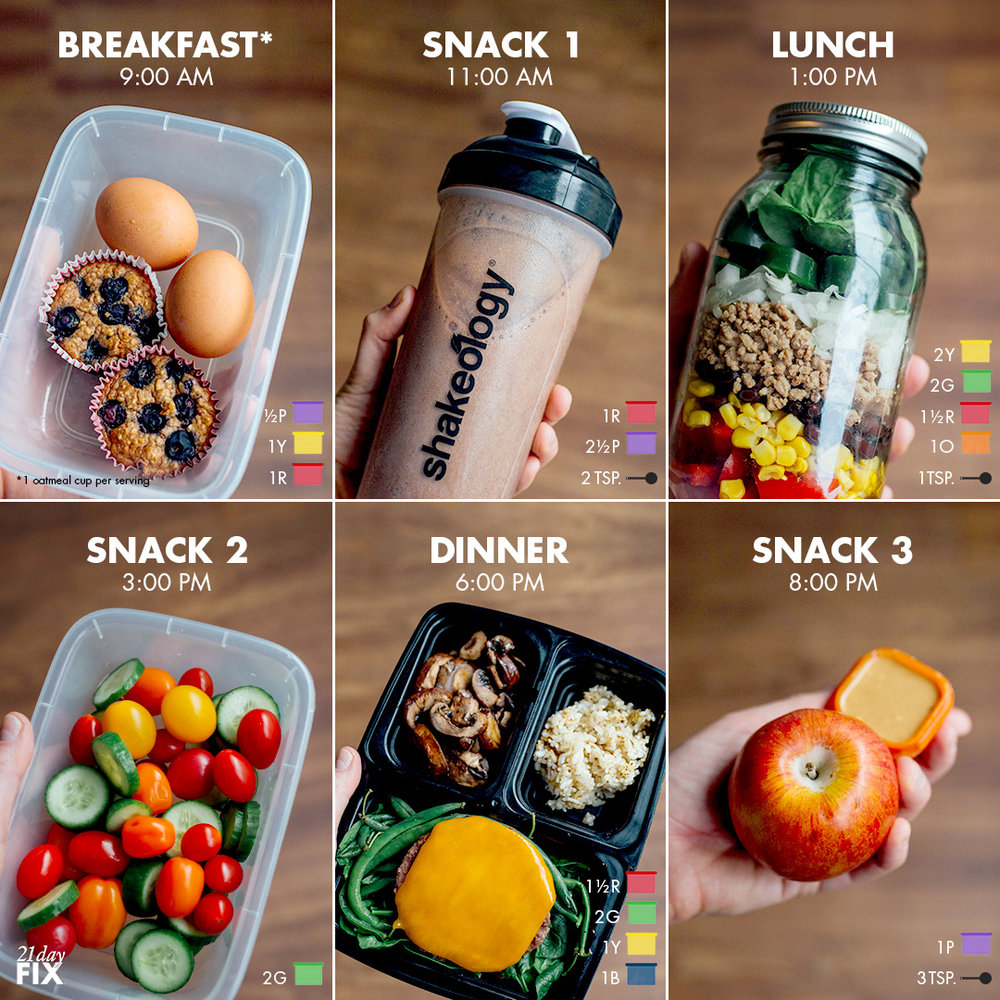 These are the daily meals for this meal prep menu:    Breakfast:  Baked Oatmeal Cups with Blueberries with 2 hard-boiled eggs (½ purple, 1 red, 1 yellow)   Snack 1:  1 scoop or packet Shakeology blended with water, ice, 1 large banana, ½ cup strawberries, and 2 tsp. almond butter (1 red, 2½ purple, 2 tsp.)   Lunch:  Mason jar salad with 2 Tbsp. vinaigrette dressing, 6 oz. seasoned ground turkey cooked in 1 tsp. oil, ½ cup black beans, ½ cup corn, ¾ cup bell peppers, ¼ cup white onion, 1 cup spinach, ½ chopped jalapeño (2 green, 1½ red, 2 yellow, 1 orange, 1 tsp.)   Snack 2:  1 cup cucumber, 1 cup cherry tomatoes (2 green)   Dinner:  6 oz. bison (or lean ground beef) burger with 1 slice (1 oz.) cheese on a bed of ¾ cup spinach, side of ¼ cup green beans and 1 cup mushrooms sauteéd in a pan coated with nonstick spray, with ½ cup brown rice (2 green, 1½ red, 1 yellow, 1 blue)   Snack 3:  1 medium apple with 3 tsp. peanut butter and  ¾ cup plain low-fat Greek yogurt (not shown)  (1 purple, 1 red, 3 tsp.)