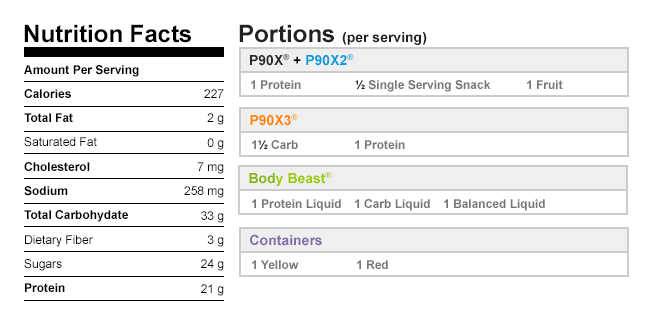 NutritionalData-OrangeCreamsicleShakeology.jpg