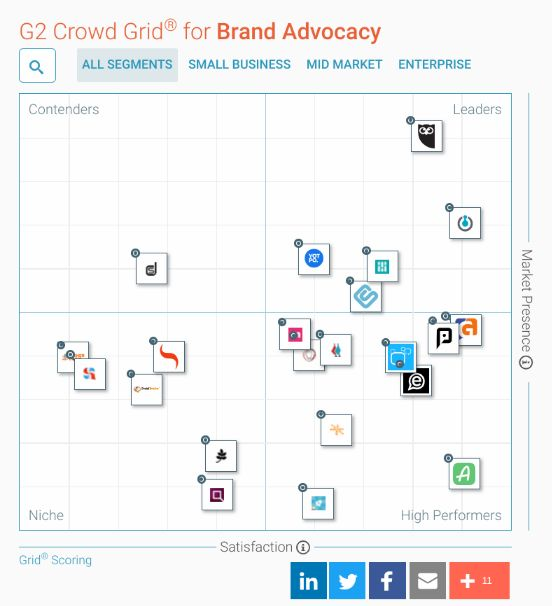 g2crowd-grid-brand-advocacy.jpg