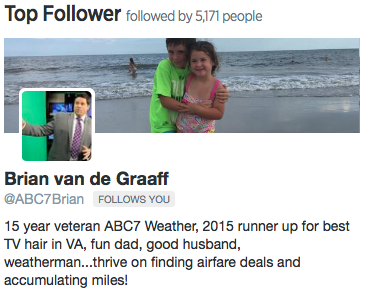 Top Follower from April 2015.