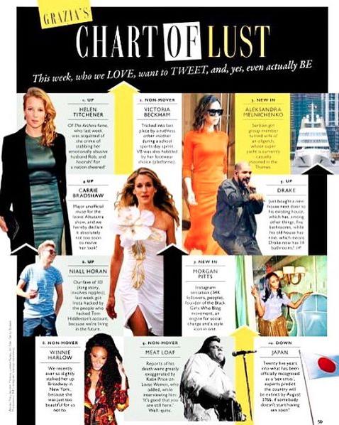 Picture of Grazia Magazine from  @cosmorgpolitan .