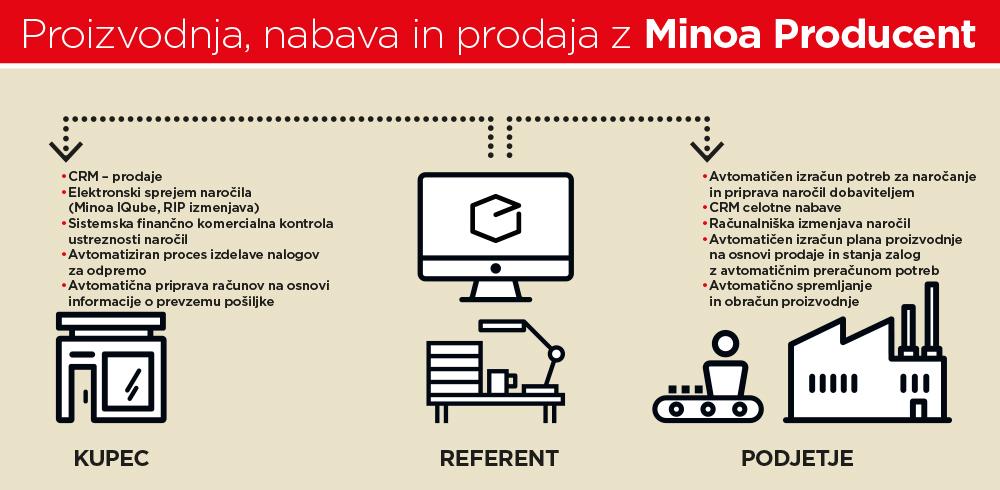 Producent2.jpg