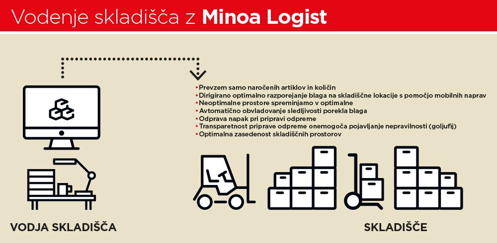 Logist2.jpg