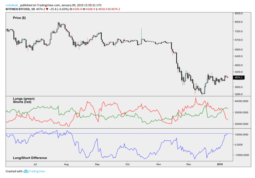 BitcoinSentiment.png