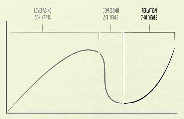 economiccycle.jpg