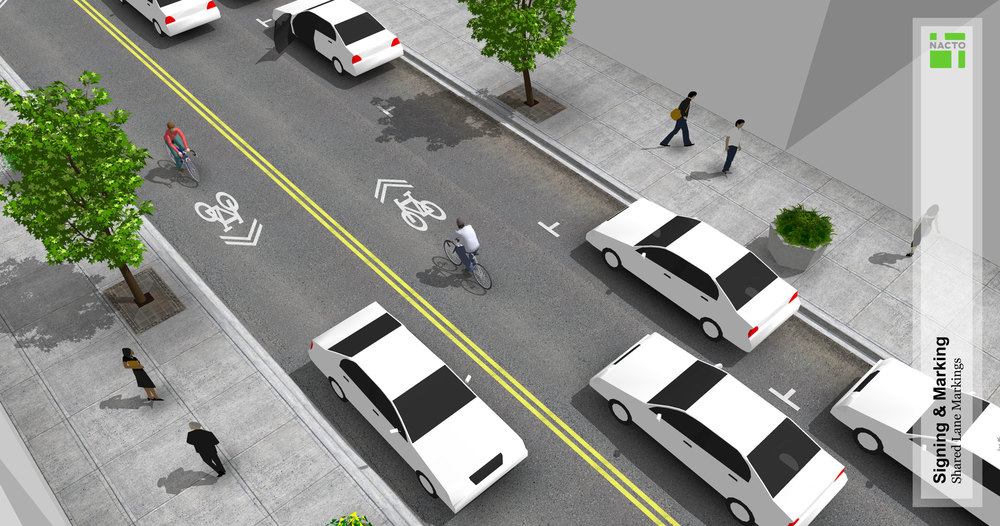 3D concepts of shared lane markings. Source:  NACTO's Urban Bikeways Design Guide