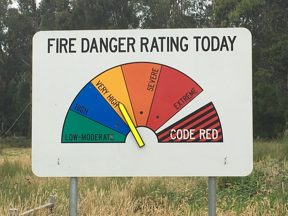 Very high chance of Fire today!