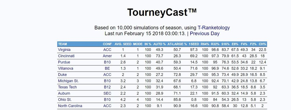 So you're saying there's still a chance.