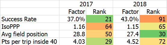 2018 midterm - defense.png