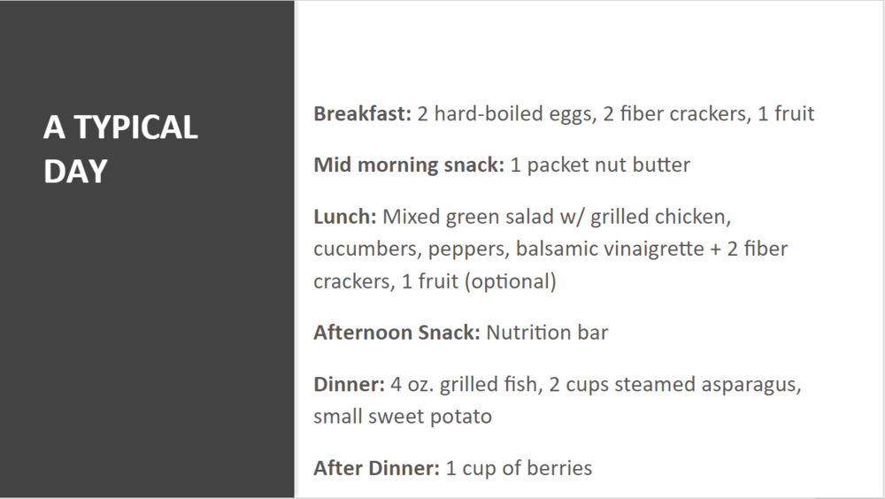 Want to know what you can expect? Here's what a typical day look like. No gimmicks, no tricks. Just good nutrition and delicious food!