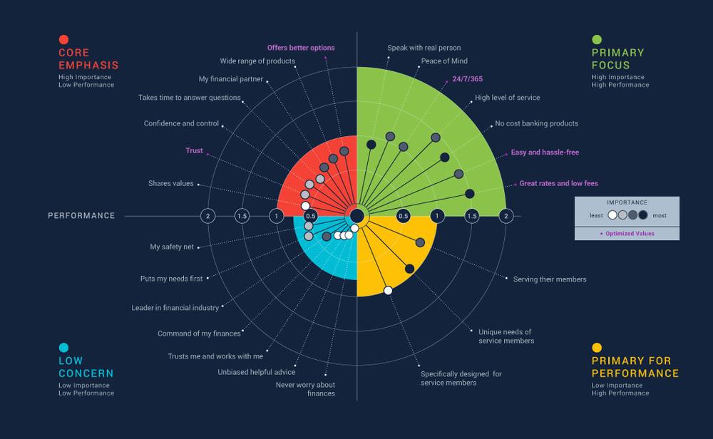 data-chart