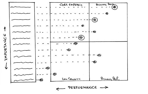 chart sketch 2