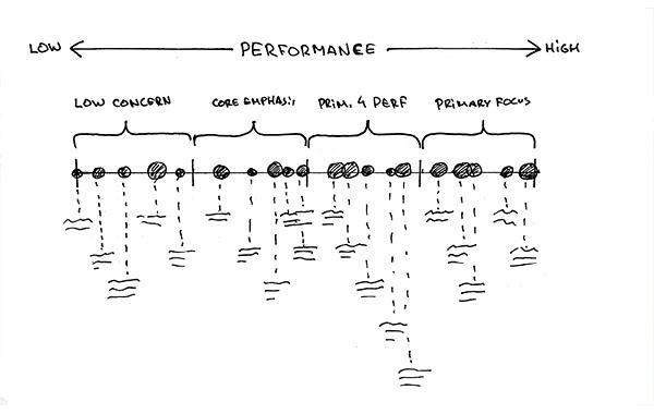 chart sketch 3