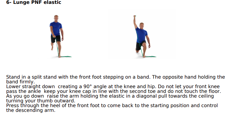 Use a light elastic, it will serve more as a warm-up than an strength exercise.