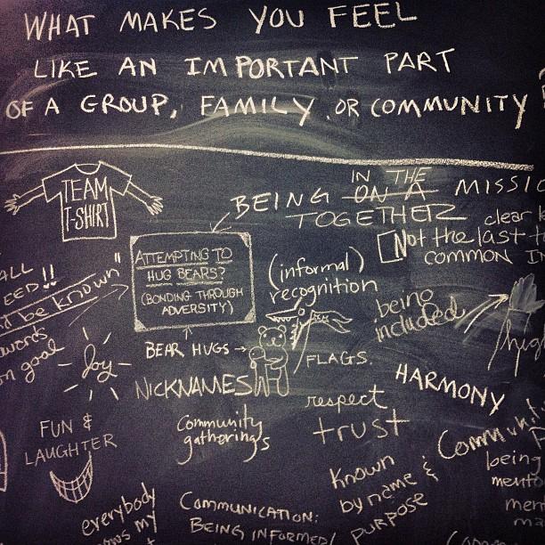 Exploring Community