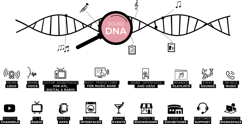 Sound_DNA_2 new.png