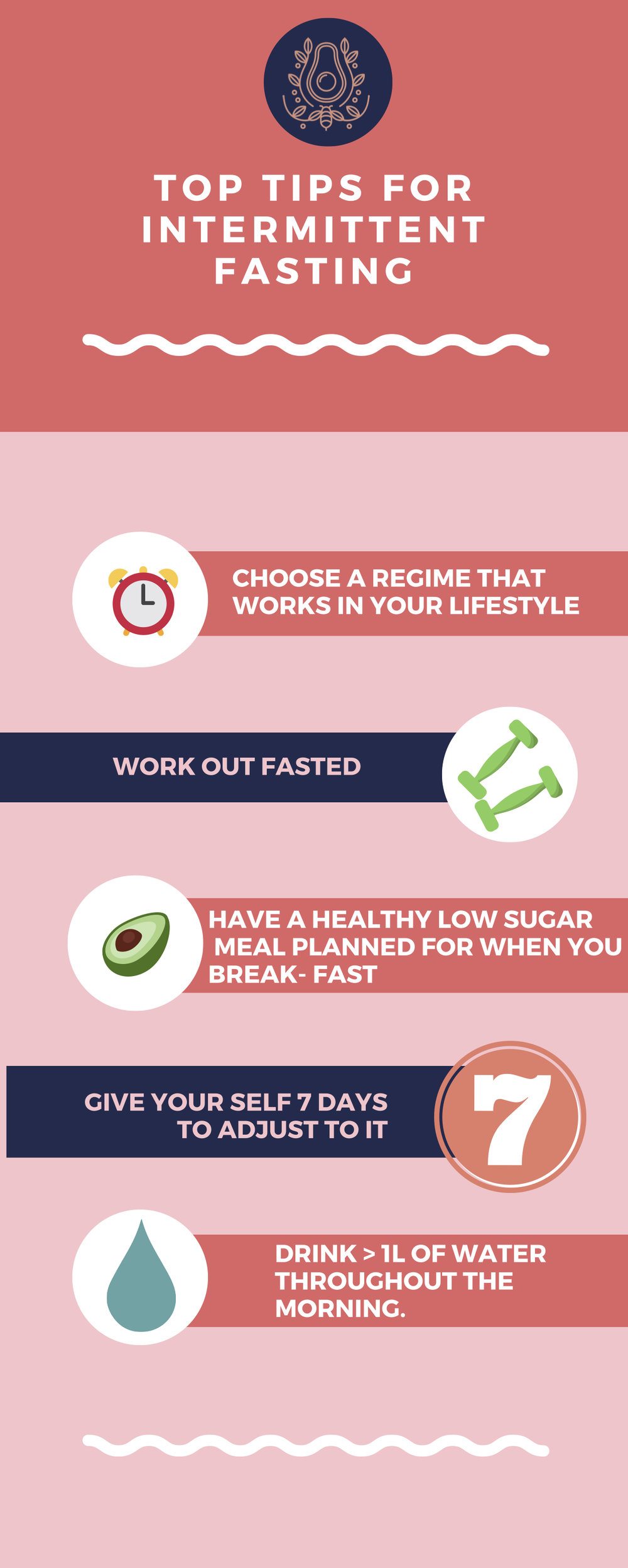 Top Tips For Intermittent Fasting Jpg