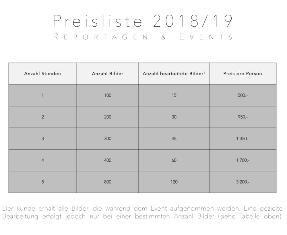 PreiselisteReportage&Event.png