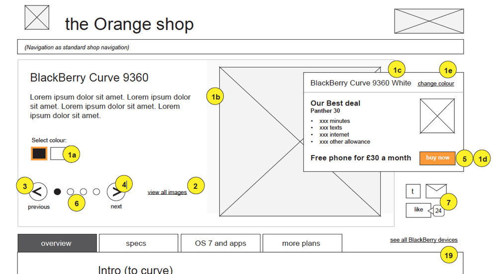 orange blackberry 9360 wireframes
