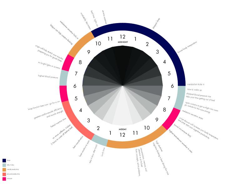 current CR diagram.jpg