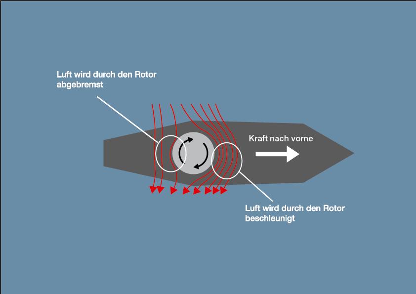 Schiff Rotor.jpg