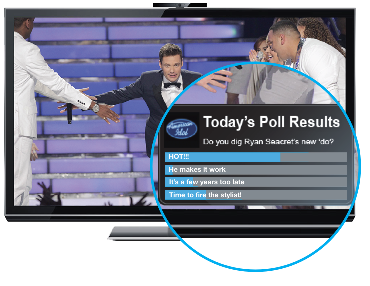 The show displays the live poll results.
