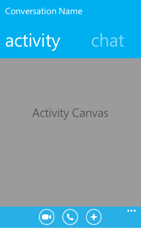 The default active tab is the activity tab.