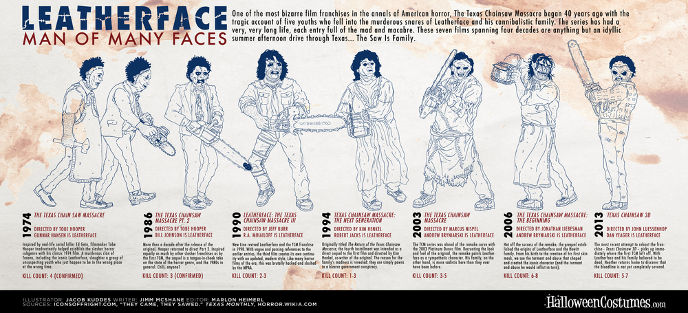 Leatherface-Infographic.jpg