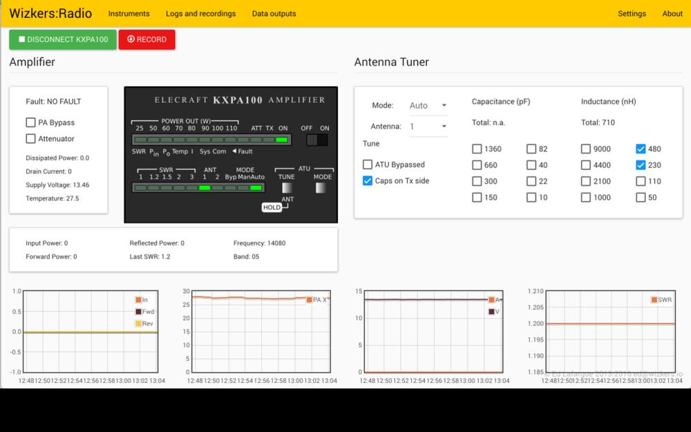 KXPA100 monitor and configurator