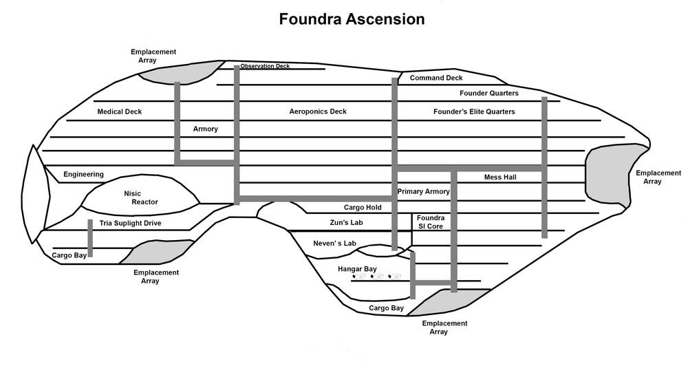 Foundra-Ascension-redone-v3.png