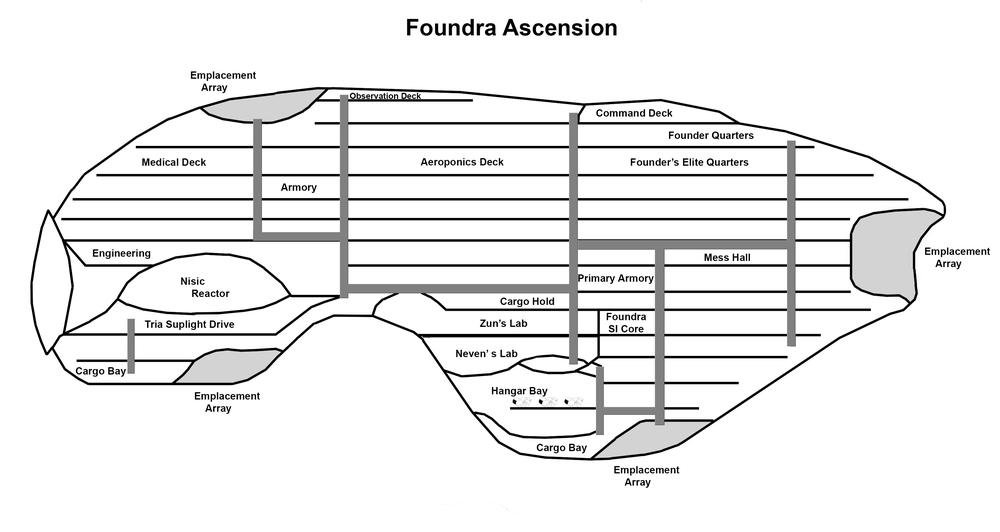 Foundra-Ascension-redone-v3.png