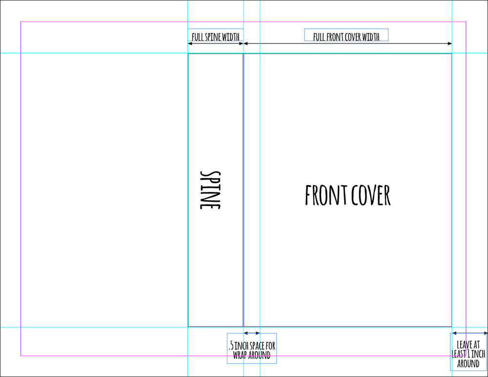 """In case you're really confused here, this is the document setup with the extra .5"""" of space added in. The """"Full front cover width"""" and """"Full spine width"""" includes the extra .25"""" that you added to the original size."""
