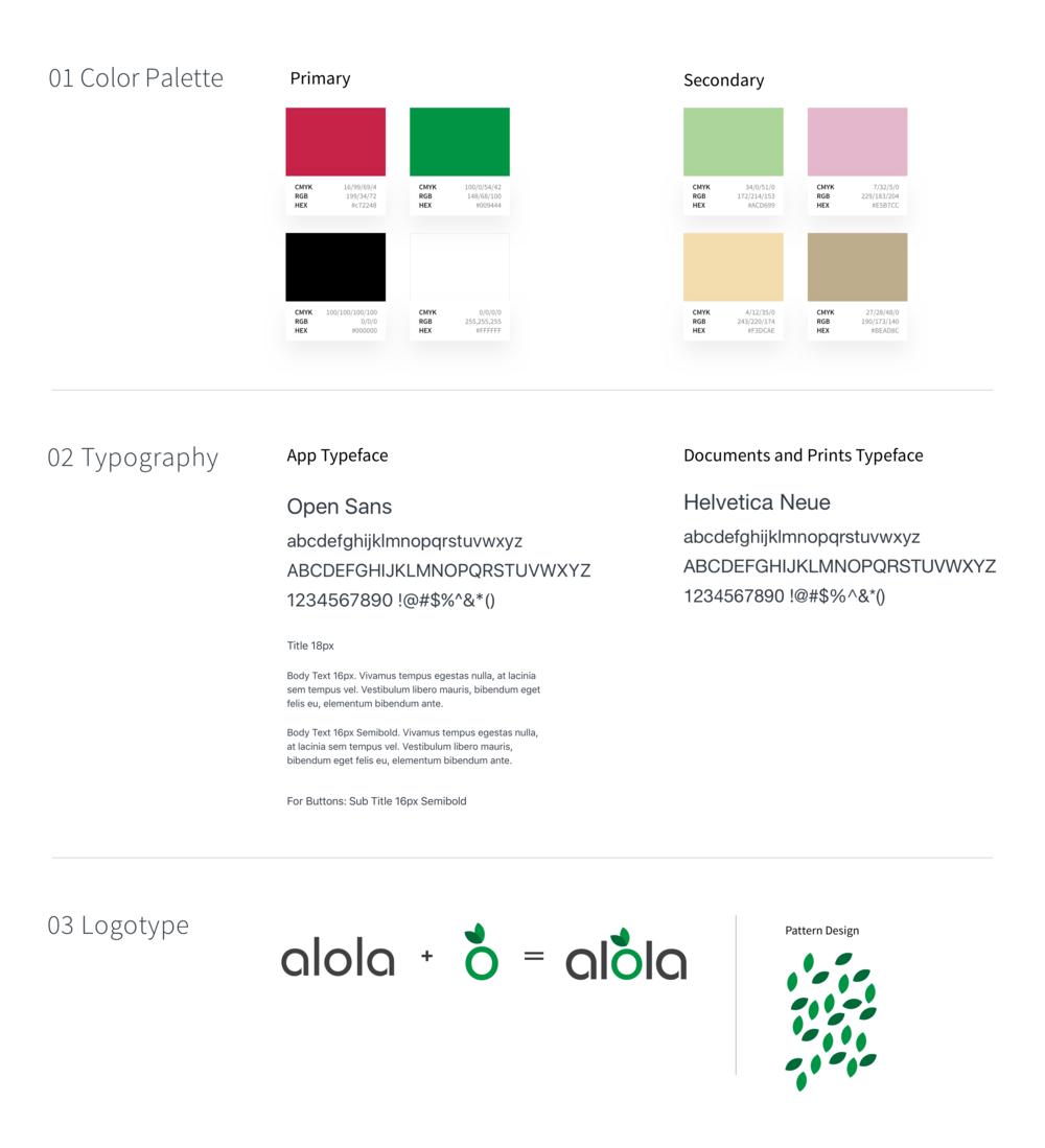 alola Style Guide v2.png