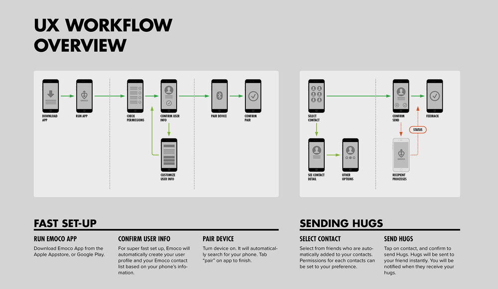 Workflow-overview-2.png
