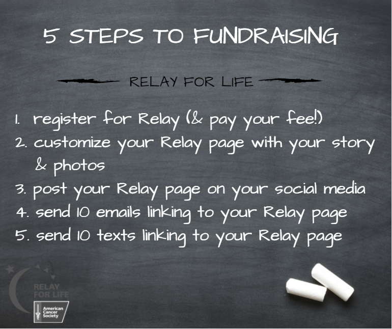5 Steps to Fundraising.PNG