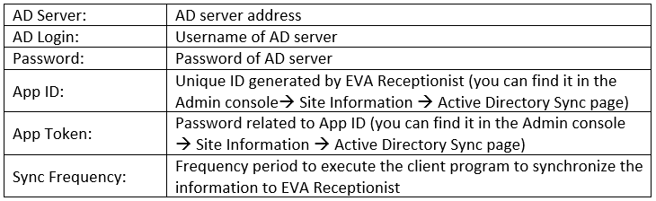 eva-visitor-management-active-directory-synchronisation-tool-configuration-explanation-table.PNG