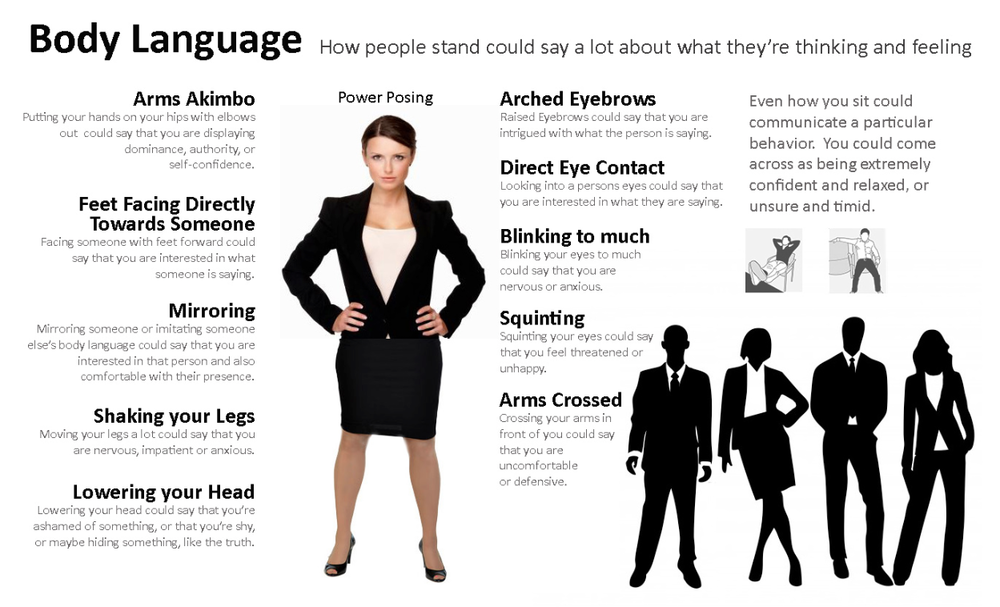 Photo: https://www.communicaid.com/communication-skills/blog/communication-skills/body-language-how-to-avoid-being-perceived-as-negative/