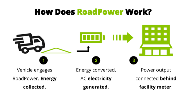 Road Power Image.png
