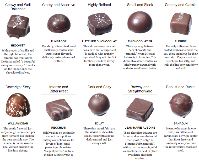 NYT Best Caramels in the USA - Chocolate Caramels Worthy of Your Sweetheart