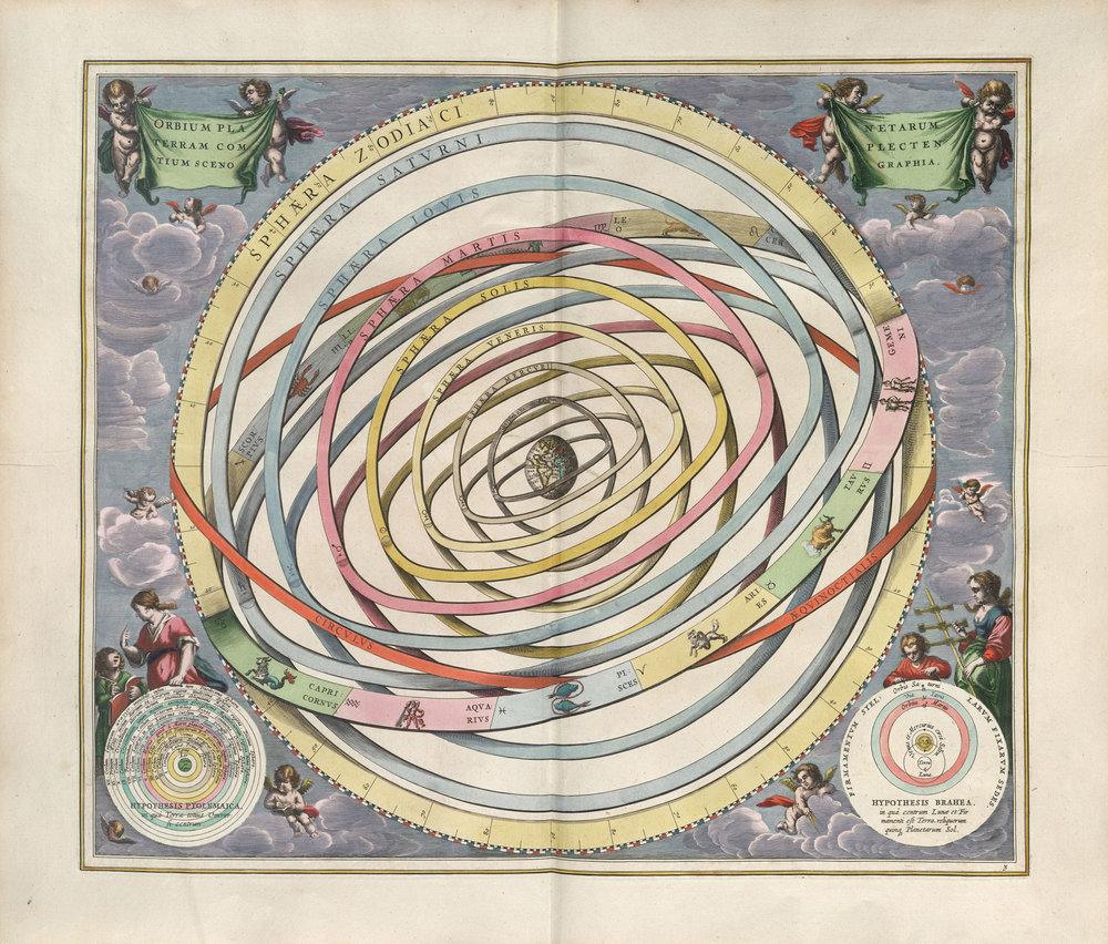 andreas-cellarius-harmonia-macrocosmica-plate-copy-2-1660-trivium-art-history.jpg