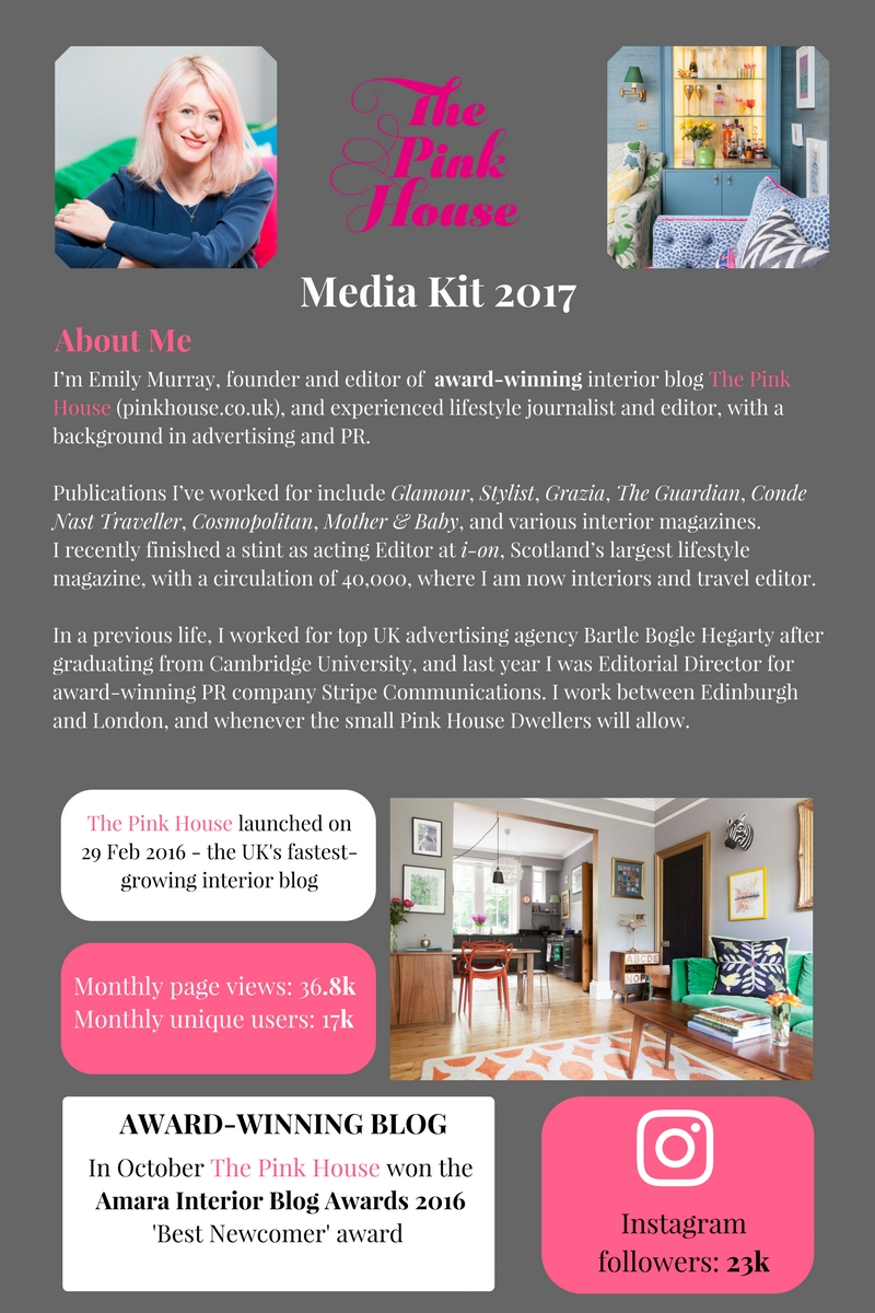 The Pink House interior blog media kit 2017