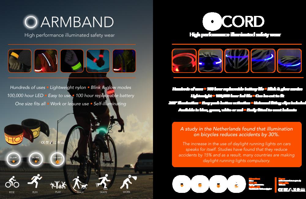 armband cord page.png